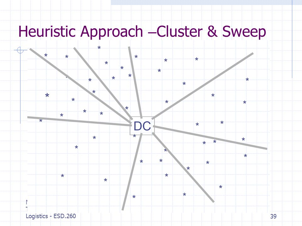 MIT Center for Transportation & Logistics - ESD.26039 Heuristic Approach – Cluster & Sweep