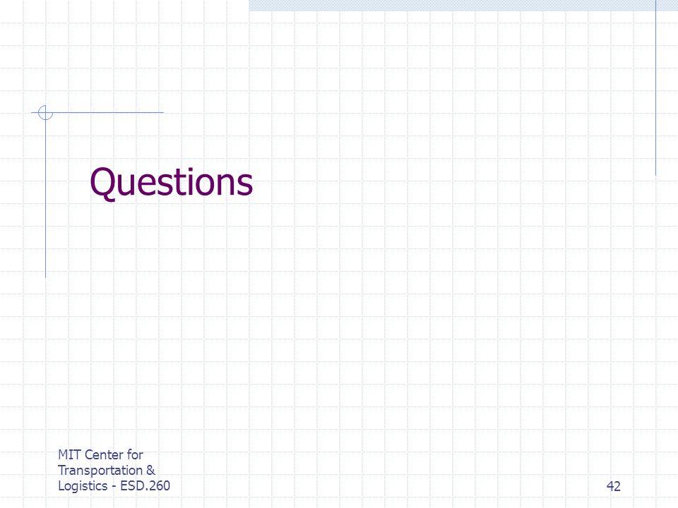MIT Center for Transportation & Logistics - ESD.26042 Questions