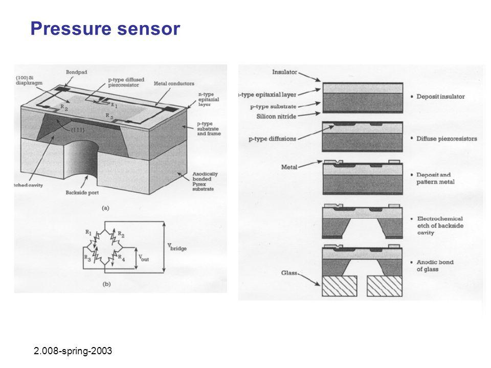 Surface Micromachining 2.008-spring-2003 Deposit sacrificial layer Pattern anchors Deposit/pattern structural layerEtch sacrificial layer