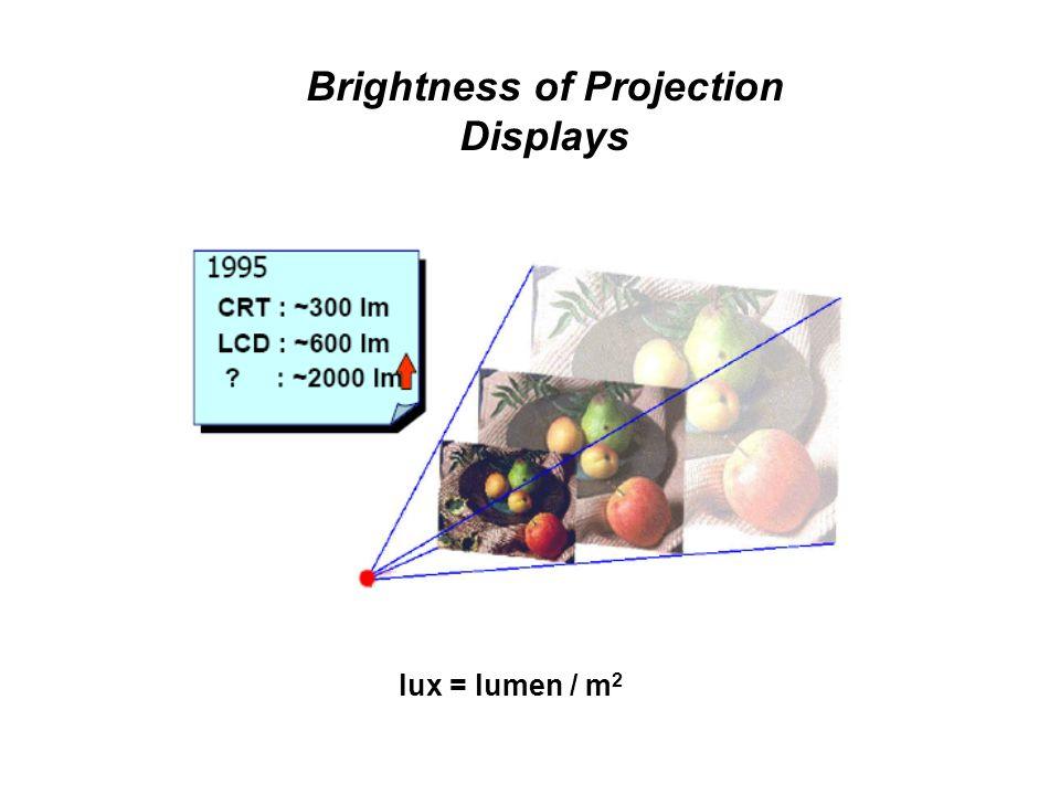 Brightness of Projection Displays lux = lumen / m 2