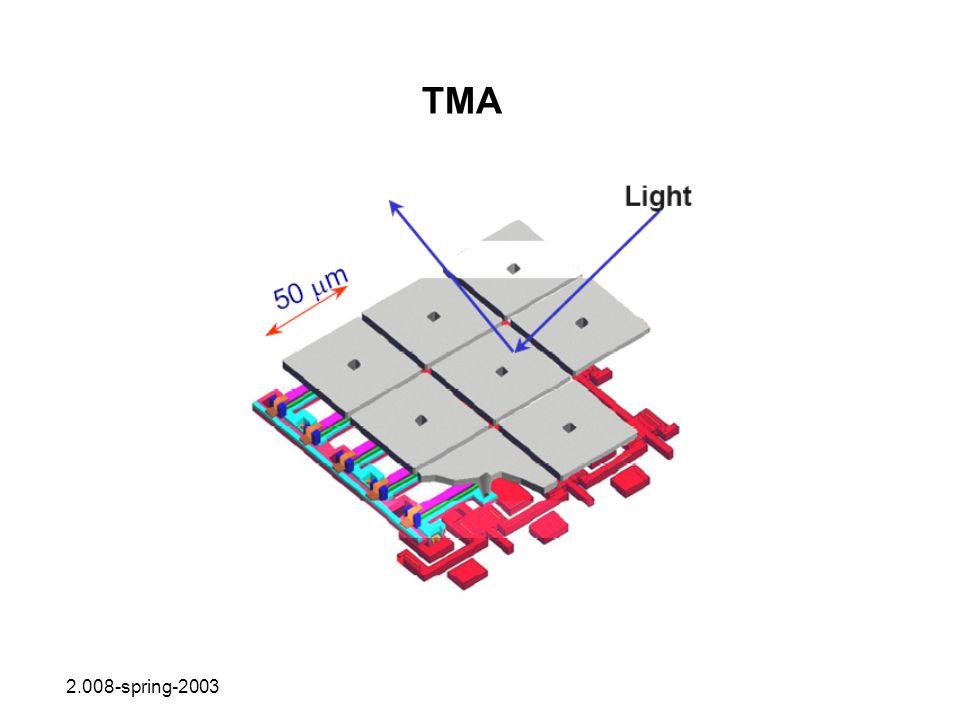 TMA 2.008-spring-2003