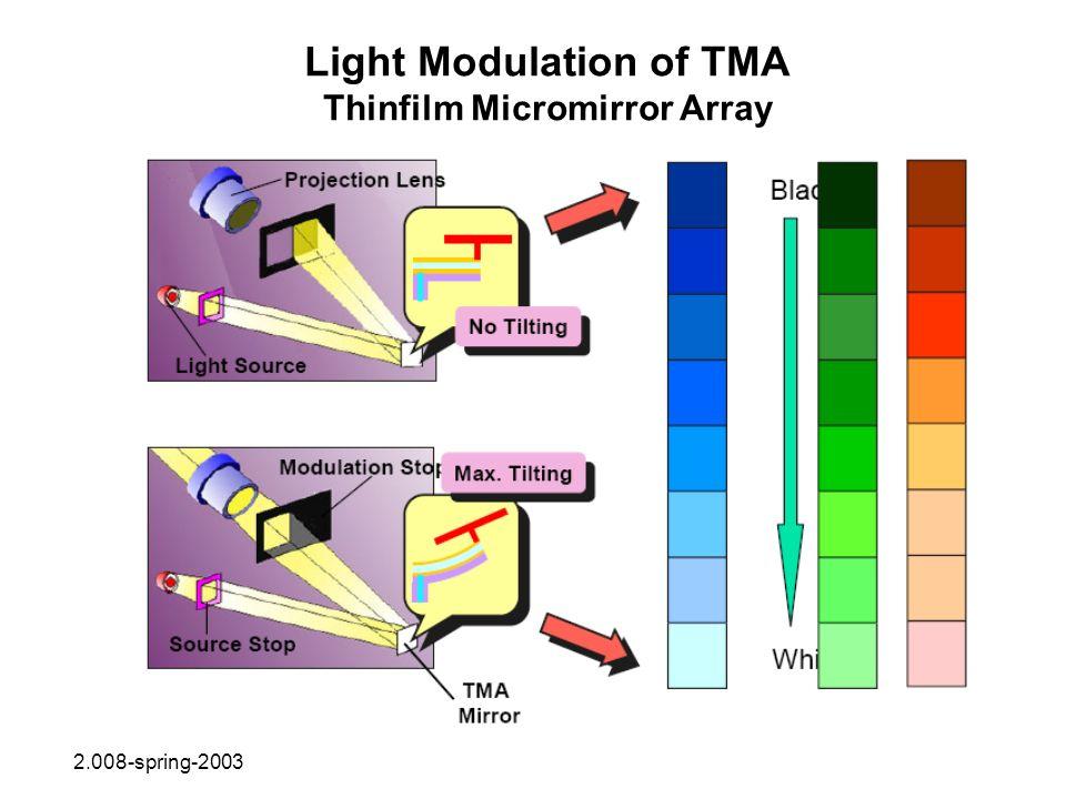 Light Modulation of TMA Thinfilm Micromirror Array 2.008-spring-2003