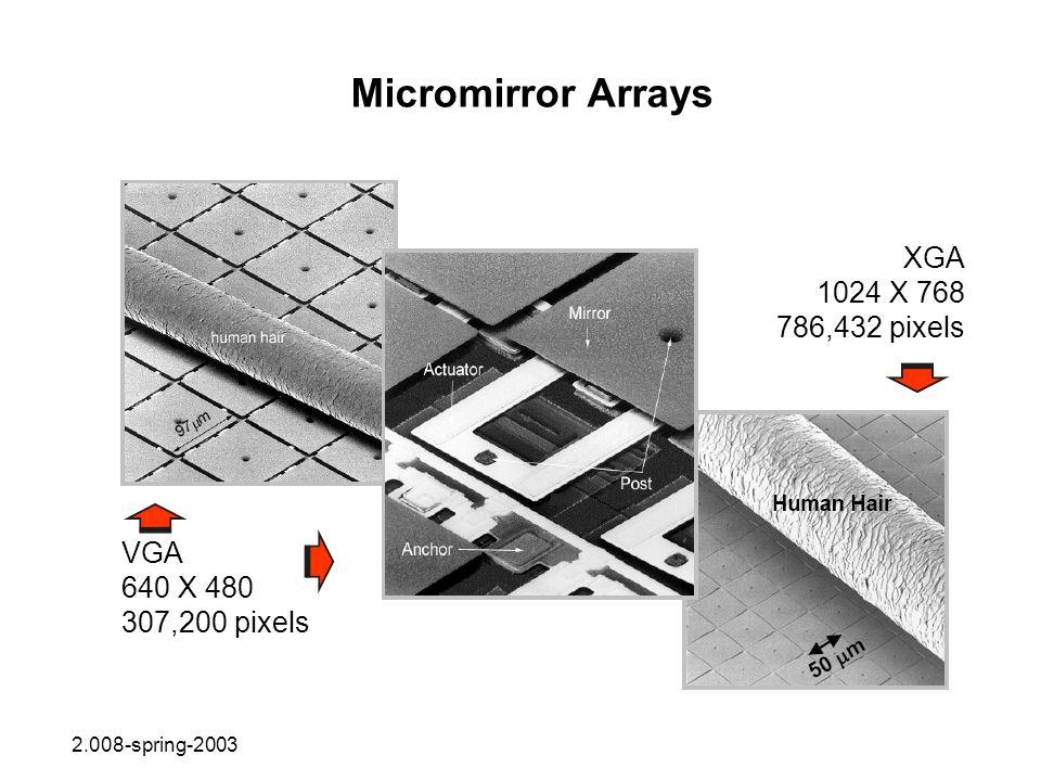 Micromirror Arrays VGA 640 X 480 307,200 pixels XGA 1024 X 768 786,432 pixels 2.008-spring-2003