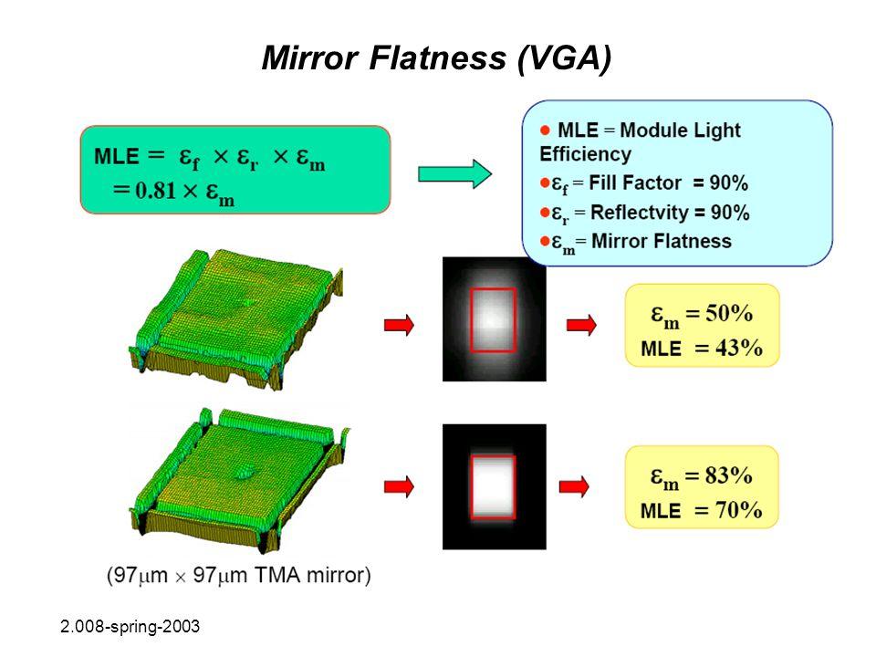 Mirror Flatness (VGA) 2.008-spring-2003