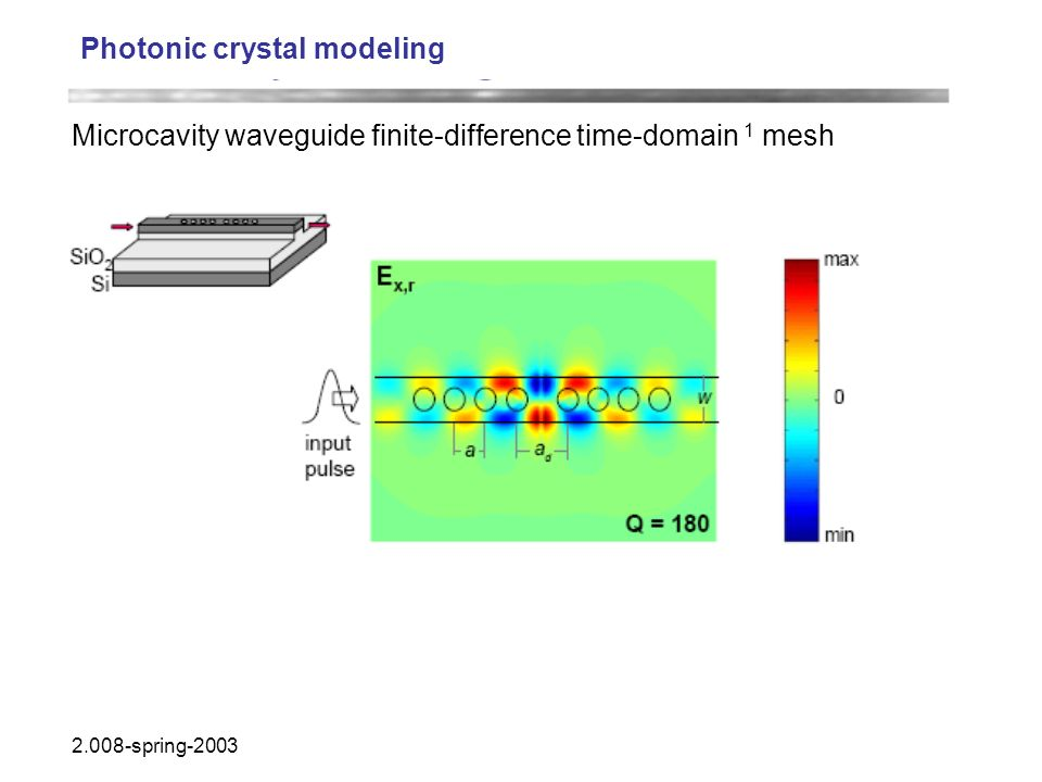 Photonic crystal modeling Microcavity waveguide finite-difference time-domain 1 mesh 2.008-spring-2003