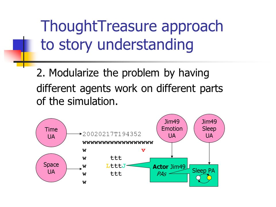 ThoughtTreasure approach to story understanding 2. Modularize the problem by having different agents work on different parts of the simulation.