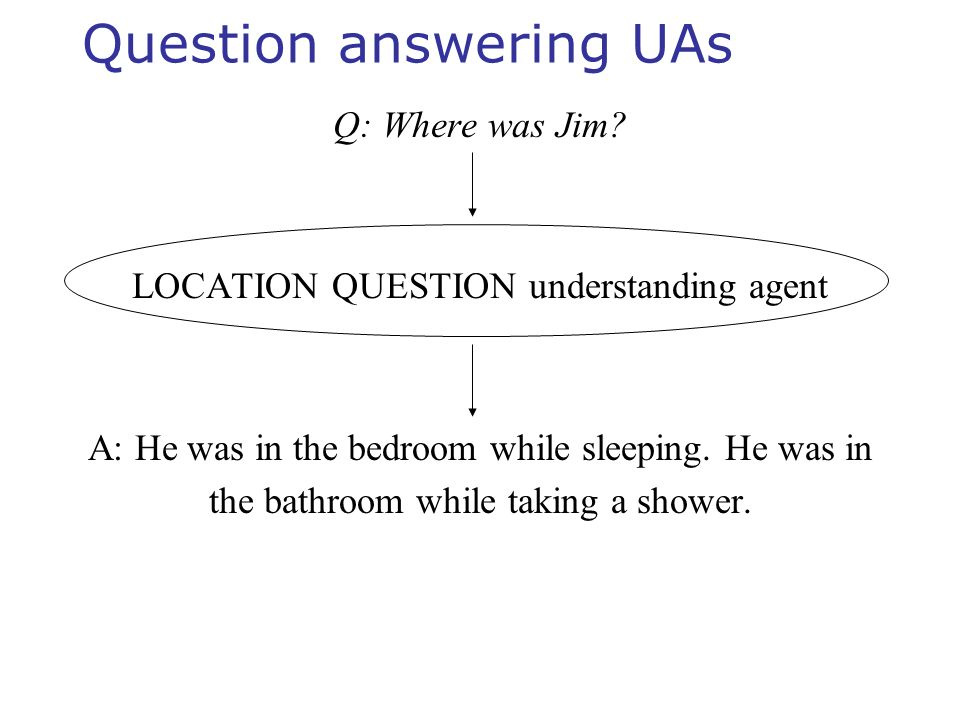 Question answering UAs Q: Where was Jim? LOCATION QUESTION understanding agent A: He was in the bedroom while sleeping. He was in the bathroom while t