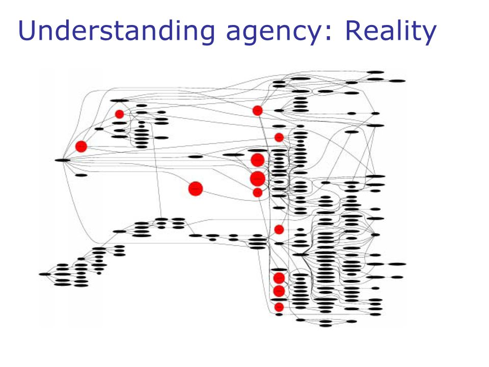 Understanding agency: Reality
