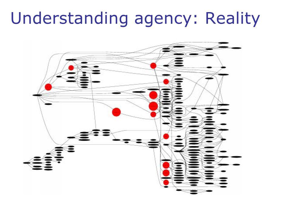 Understanding agency: Reality