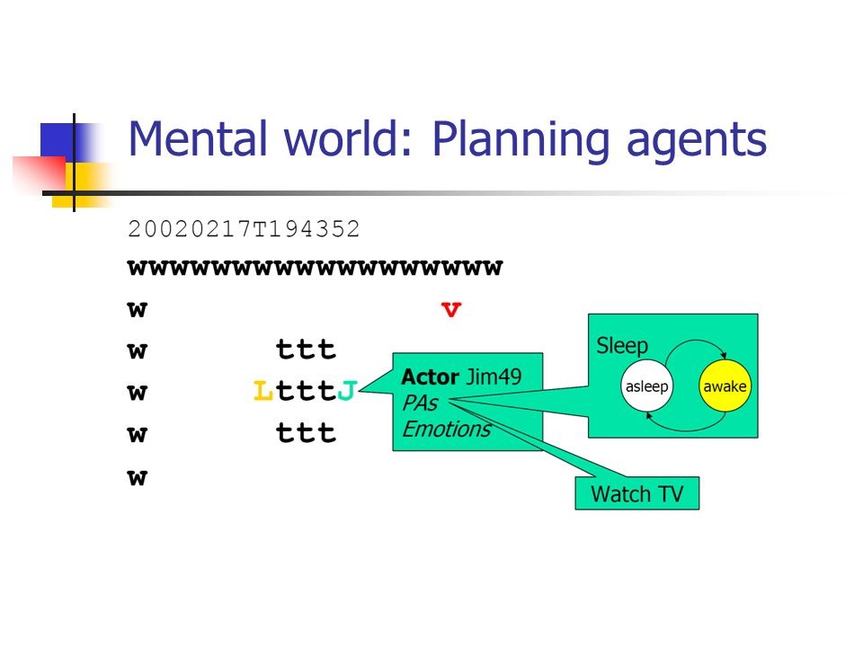 Mental world: Planning agents