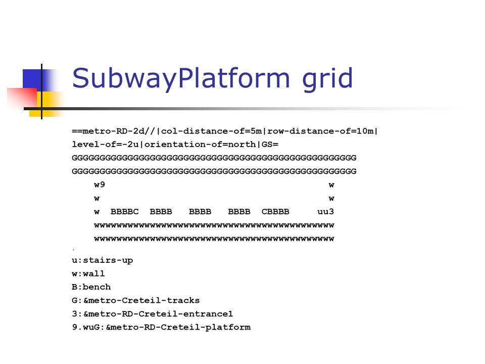 SubwayPlatform grid