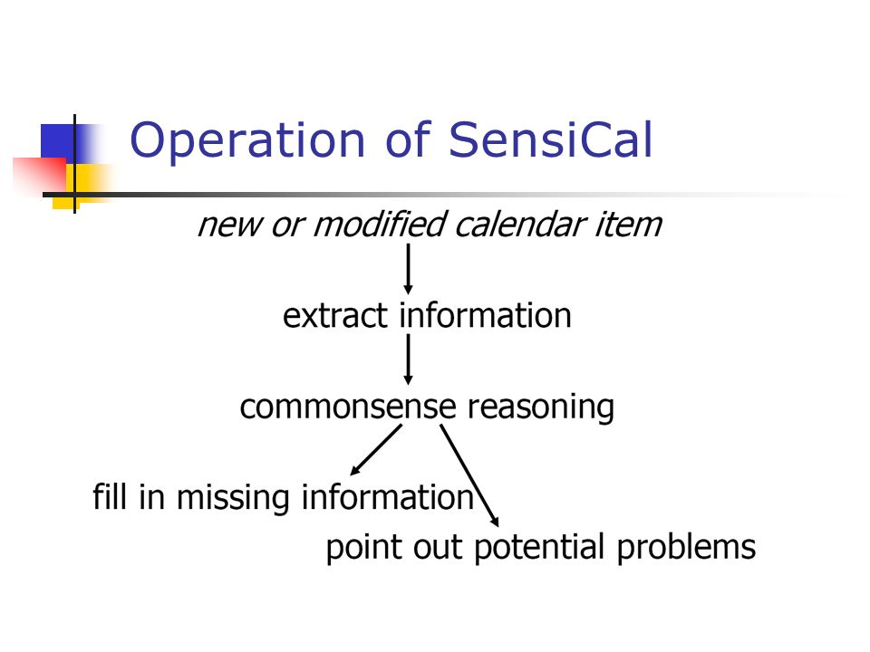 Operation of SensiCal