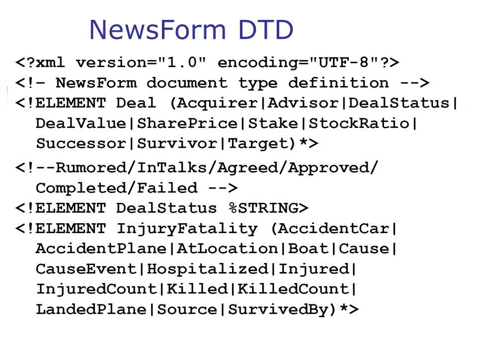 NewsForm DTD
