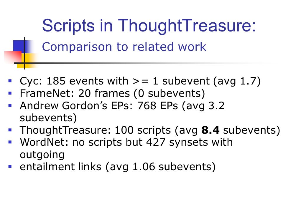 Scripts in ThoughtTreasure: Comparison to related work Cyc: 185 events with >= 1 subevent (avg 1.7) FrameNet: 20 frames (0 subevents) Andrew Gordons E