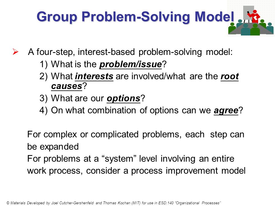 Group Problem-Solving Model A four-step, interest-based problem-solving model: 1)What is the problem/issue.