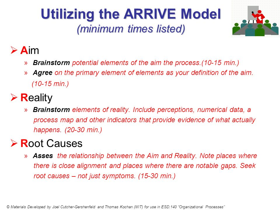 Utilizing the ARRIVE Model (cont.) (minimum times listed) Improvement Options »Brainstorm potential options that might help close some of the gaps identified – Be sure you are not just treating symptoms, but addressing root causes (15-30 min.) Value – added Implementation »Assess which of the many options will add value (5 – 10 min.) »Construct a plan for Implementation – with tentative milestones and resource requirements (15-30 min.) Evaluation and Continuous Improvement »Brainstorm and Agree on potential criteria for success (15-30 min.) »Construct an evaluation plan (15 – 30 min.) »Brainstorm mechanisms to ensure continuous improvement (15-30 min.) © Materials Developed by Joel Cutcher-Gershenfeld and Thomas Kochan (MIT) for use in ESD.140 Organizational Processes