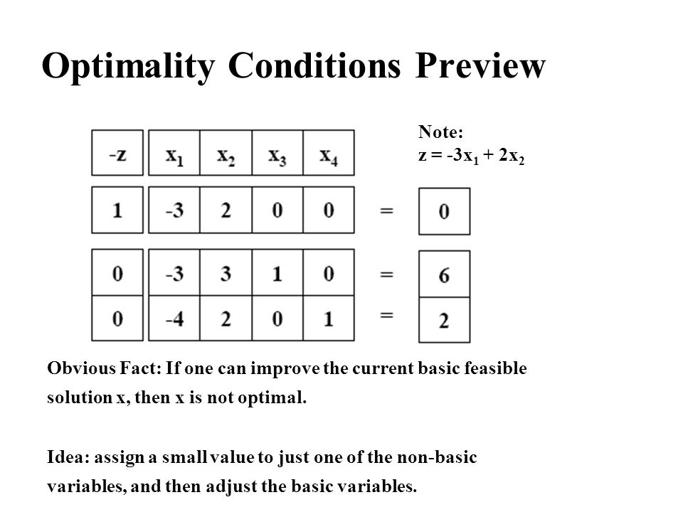 Optimality Conditions Preview Note: z = -3x 1 + 2x 2 Obvious Fact: If one can improve the current basic feasible solution x, then x is not optimal. Id