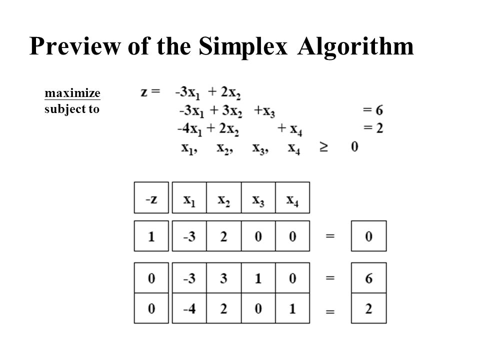 Preview of the Simplex Algorithm maximize subject to
