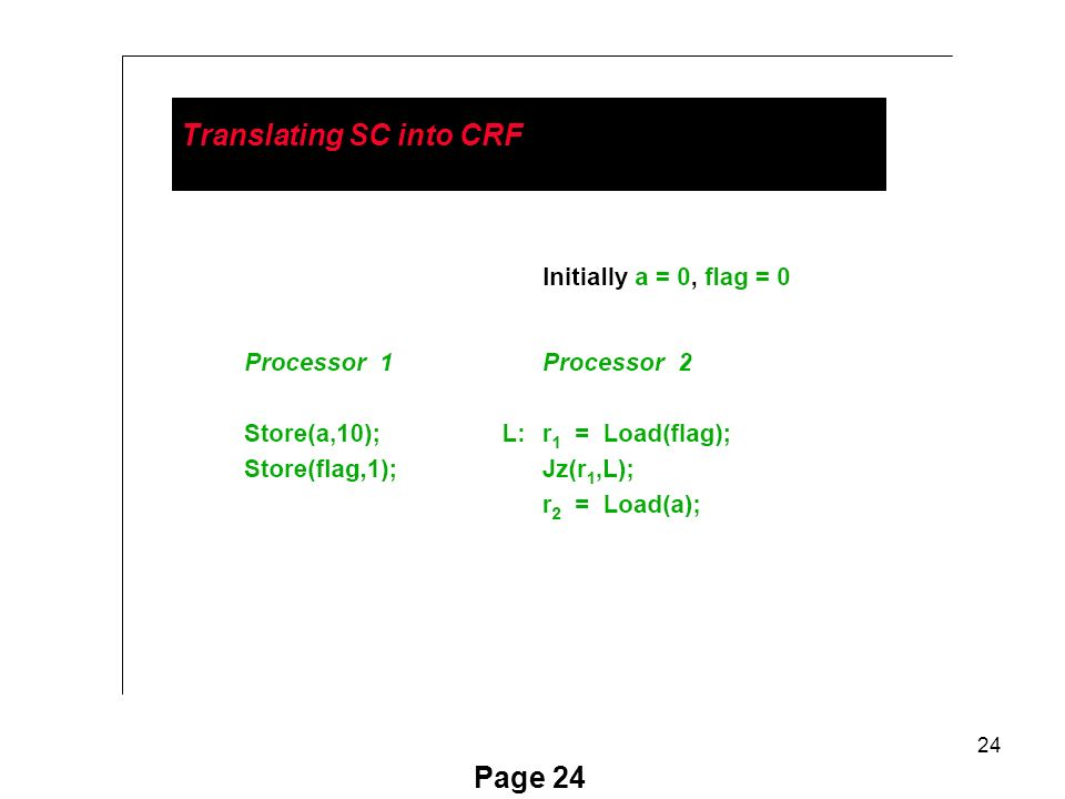 24 Page 24 Translating SC into CRF