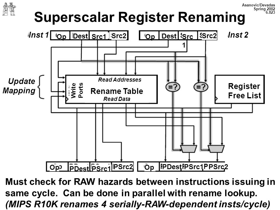Asanovic/Devadas Spring 2002 6.823 Superscalar Register Renaming Must check for RAW hazards between instructions issuing in same cycle.