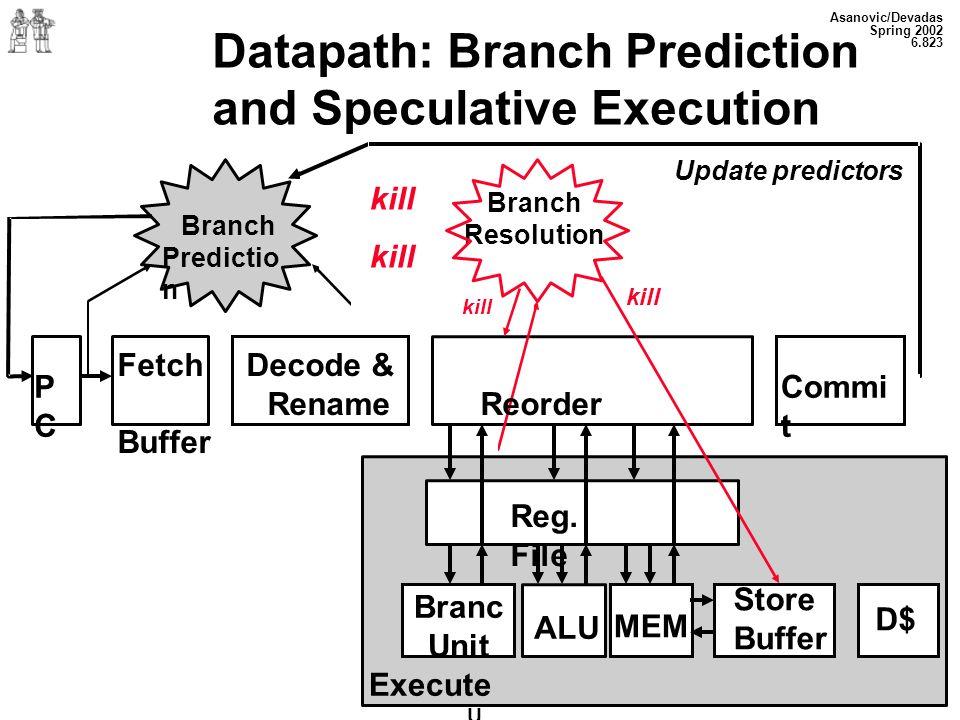 Asanovic/Devadas Spring 2002 6.823 Datapath: Branch Prediction and Speculative Execution kill Update predictors Reg. File Branch Unit AL U Execute Bra