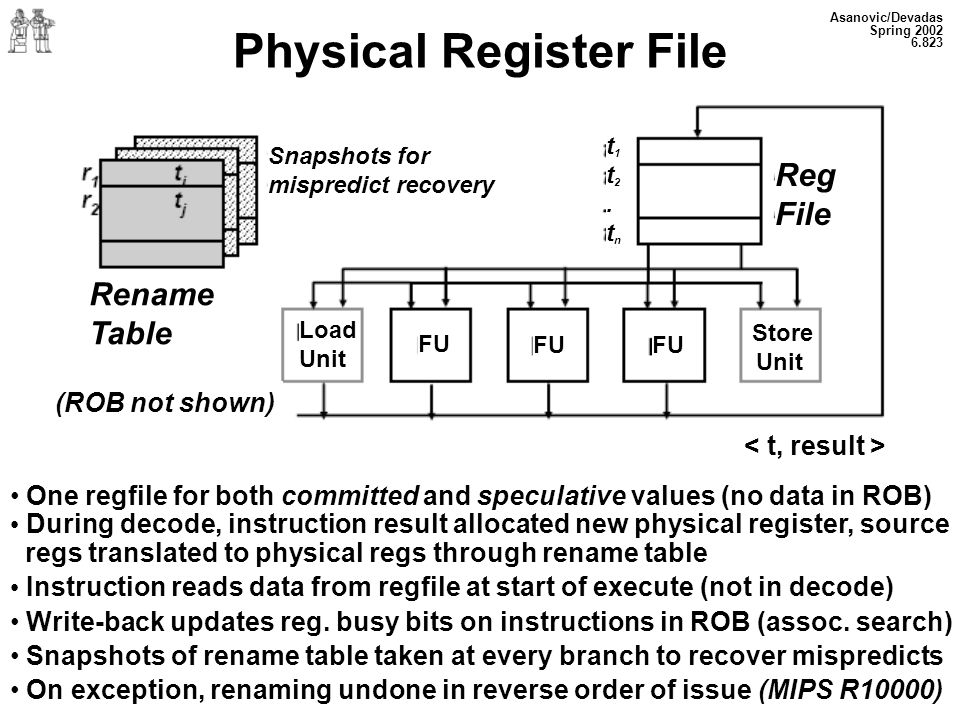 Asanovic/Devadas Spring Physical Register File One regfile for both committed and speculative values (no data in ROB) During decode, instruction result allocated new physical register, source regs translated to physical regs through rename table Instruction reads data from regfile at start of execute (not in decode) Write-back updates reg.