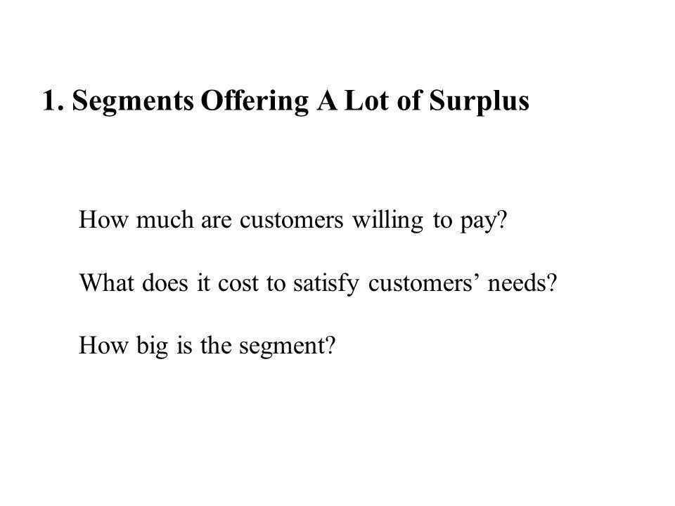 1. Segments Offering A Lot of Surplus How much are customers willing to pay.