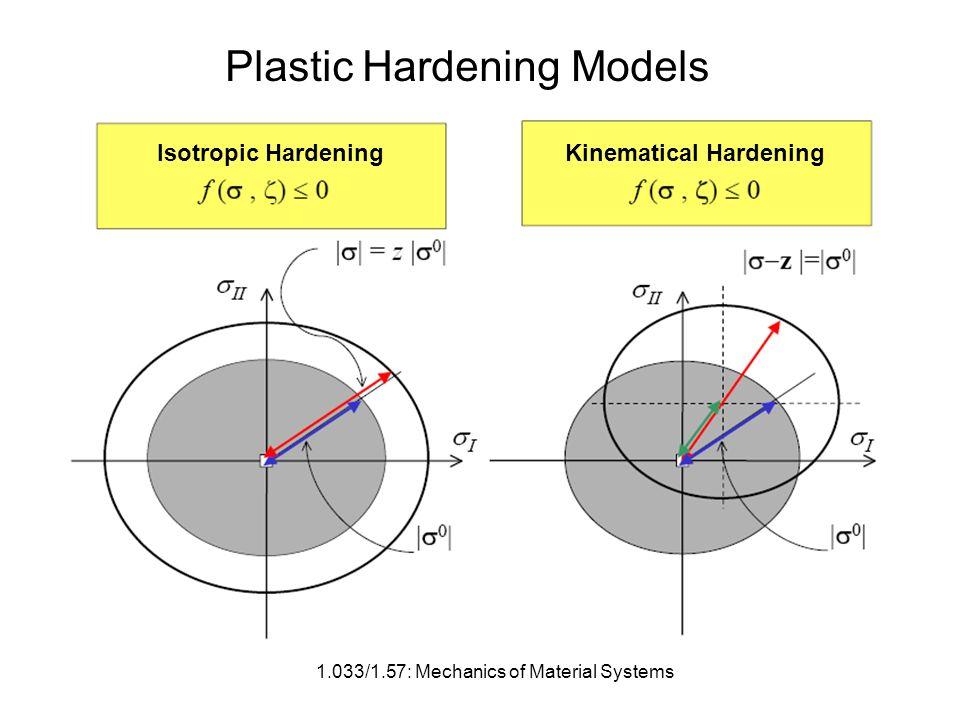 1.033/1.57: Mechanics of Material Systems Plastic Hardening Models Isotropic HardeningKinematical Hardening