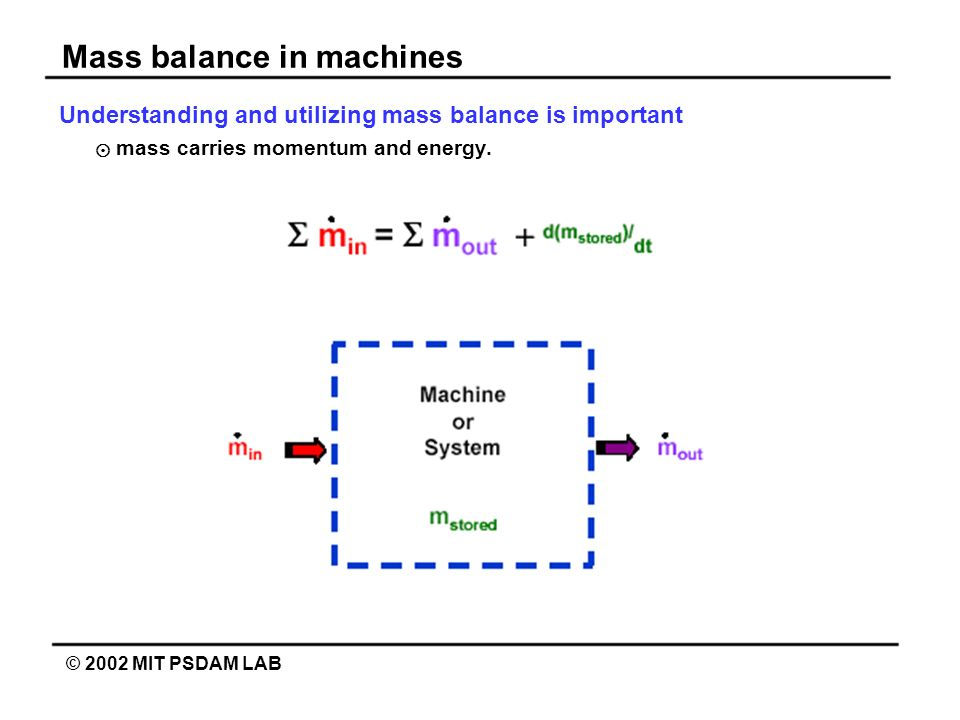 Mass balance in machines © 2002 MIT PSDAM LAB Understanding and utilizing mass balance is important mass carries momentum and energy.