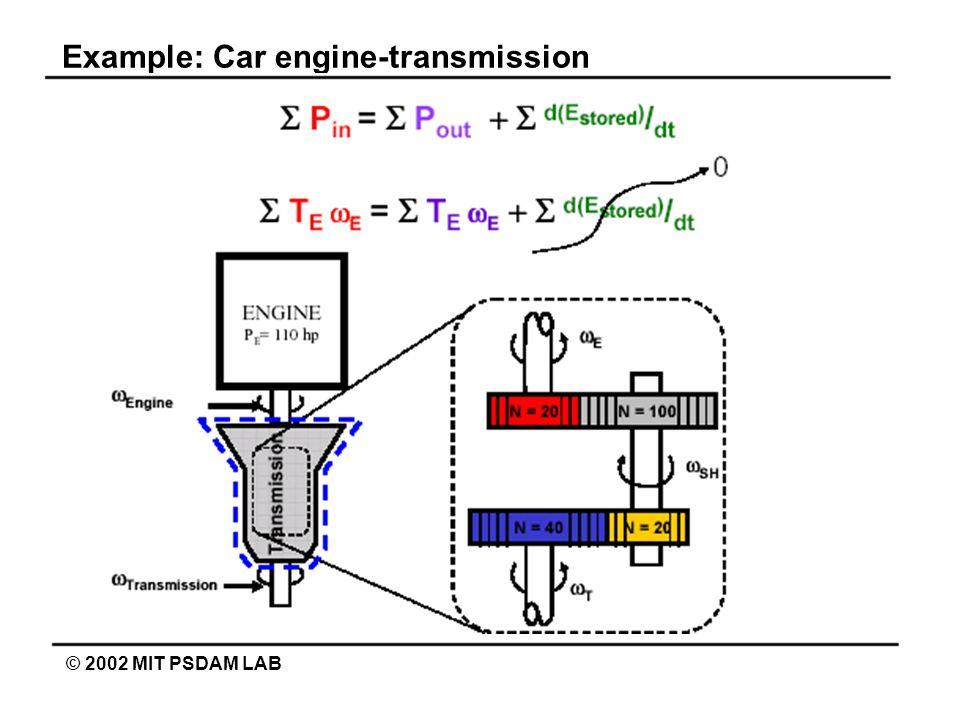 Example: Car engine-transmission © 2002 MIT PSDAM LAB
