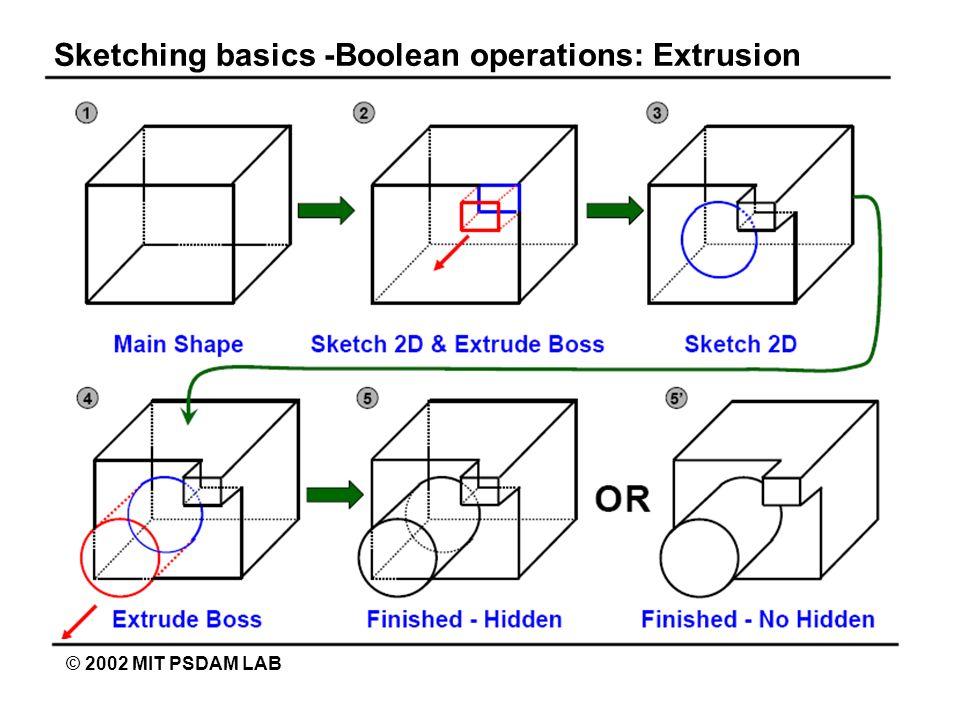 Sketching basics -Boolean operations: Extrusion © 2002 MIT PSDAM LAB