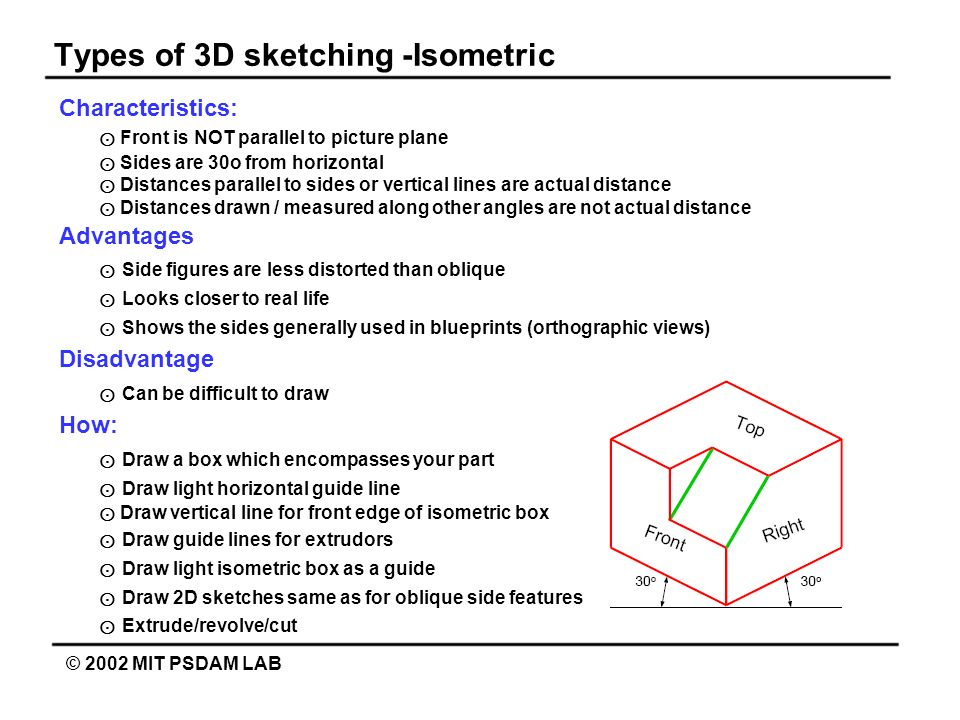 Types of 3D sketching -Isometric © 2002 MIT PSDAM LAB Characteristics: Front is NOT parallel to picture plane Sides are 30o from horizontal Distances