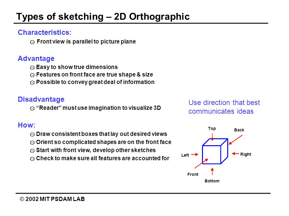 Types of sketching – 2D Orthographic © 2002 MIT PSDAM LAB Characteristics: Front view is parallel to picture plane Advantage Easy to show true dimensi