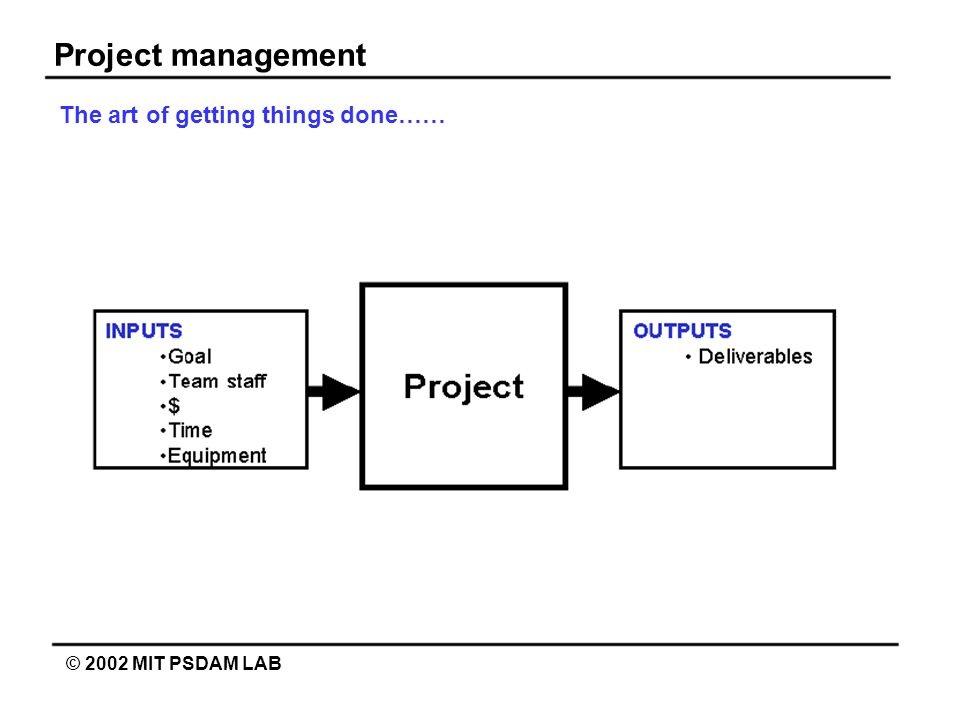 Project management © 2002 MIT PSDAM LAB The art of getting things done……