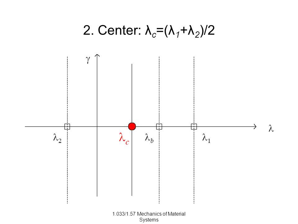 1.033/1.57 Mechanics of Material Systems 2. Center: λ c =(λ 1 +λ 2 )/2