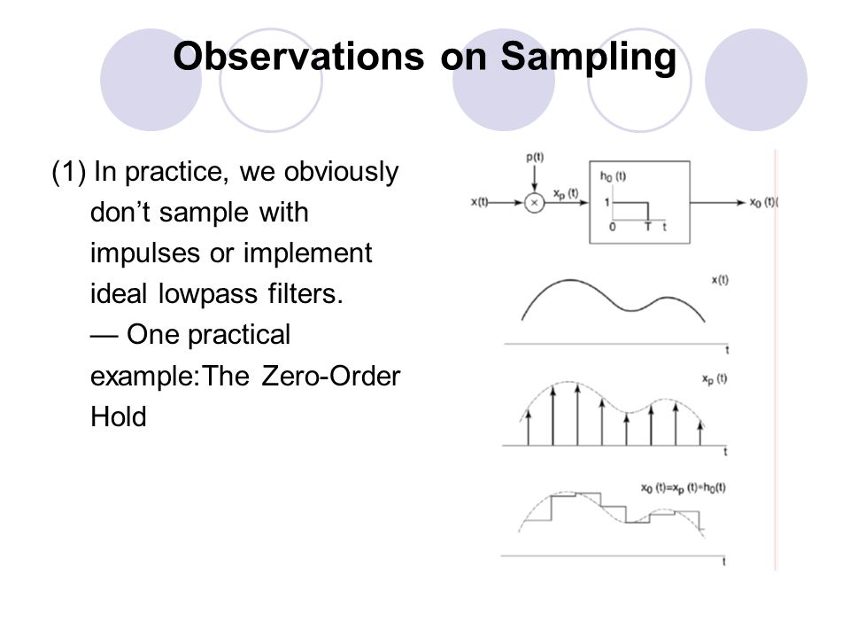 Observations on Sampling (1) In practice, we obviously dont sample with impulses or implement ideal lowpass filters.