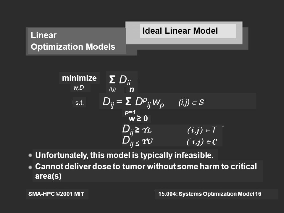 29 Linear Optimization Models Ideal Linear Model Σ D ij (I,j) minimize w,D s.t.