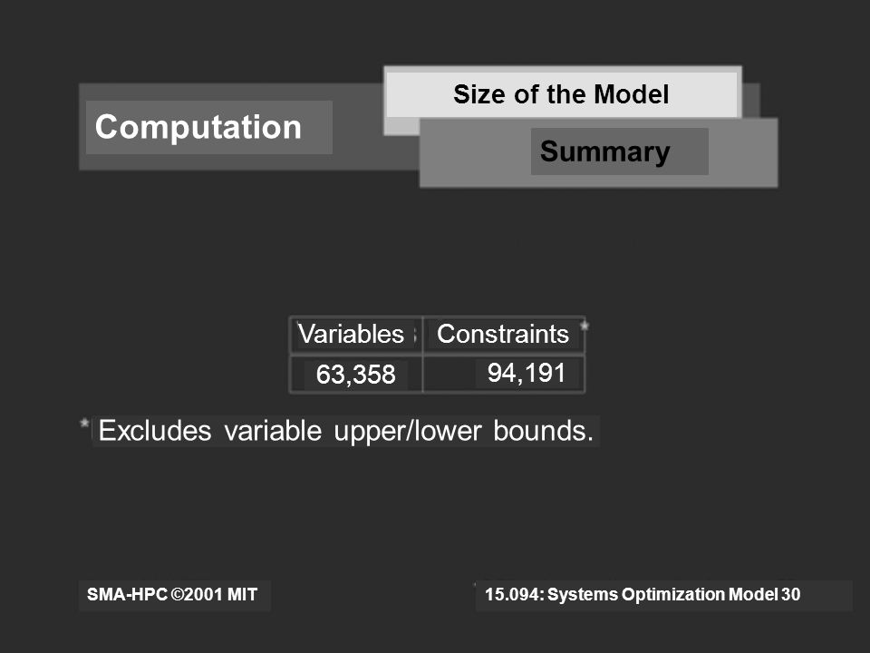 32 Computation Size of the Model Summary VariablesConstraints 63,358 94,191 Excludes variable upper/lower bounds.