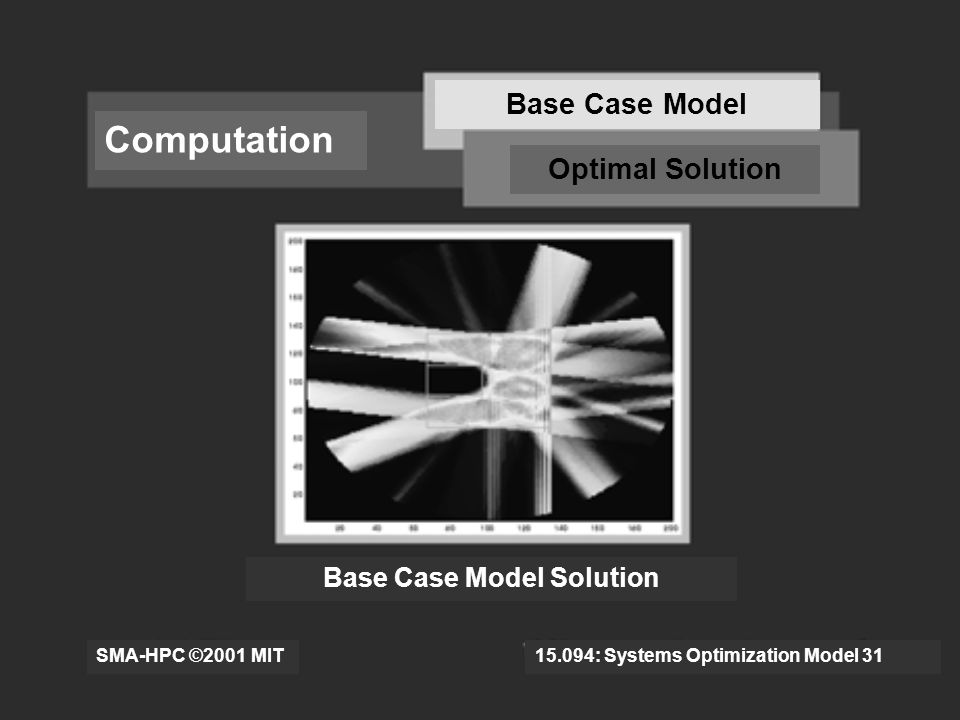 33 Computation Base Case Model Optimal Solution Base Case Model Solution SMA-HPC ©2001 MIT15.094: Systems Optimization Model 31