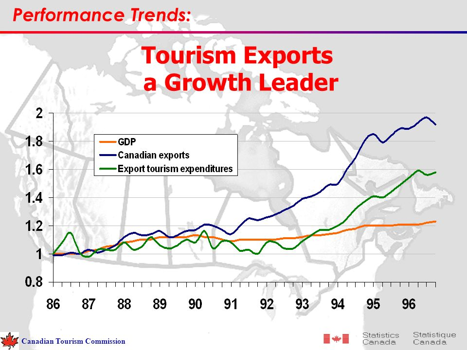Performance Trends: Tourism Exports a Growth Leader Canadian Tourism Commission