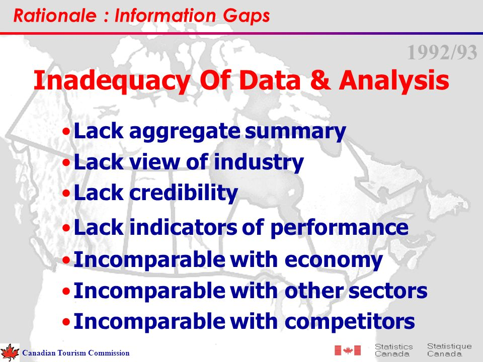 Lack aggregate summary Lack view of industry Lack credibility Lack indicators of performance Incomparable with economy Incomparable with other sectors Incomparable with competitors Rationale : Information Gaps 1992/93 Inadequacy Of Data & Analysis Canadian Tourism Commission