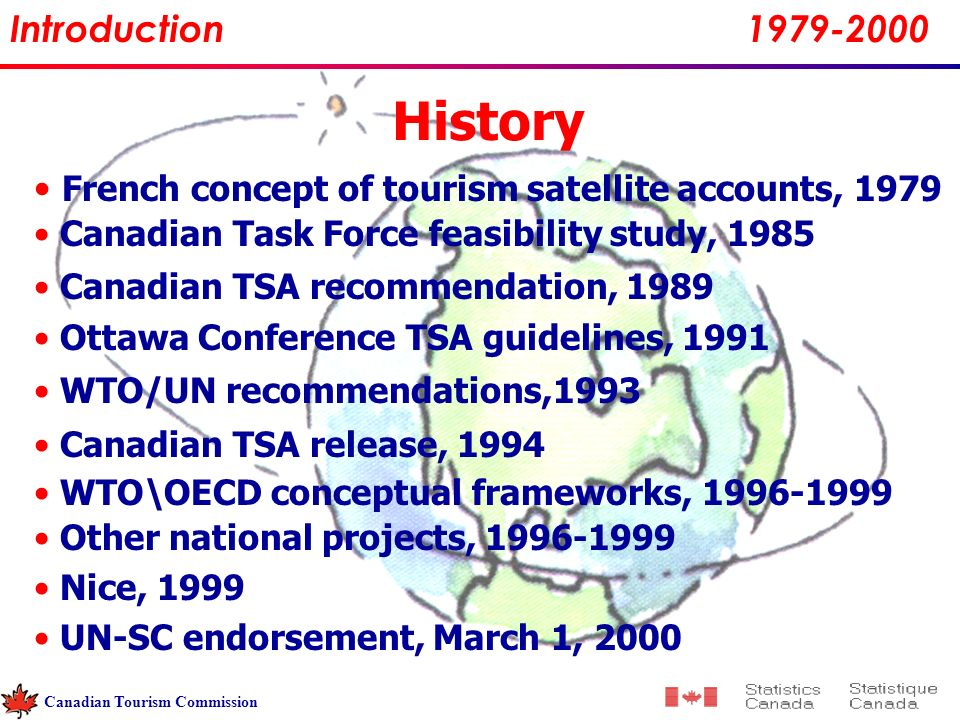 French concept of tourism satellite accounts, 1979 Canadian Task Force feasibility study, 1985 Canadian TSA recommendation, 1989 Ottawa Conference TSA guidelines, 1991 WTO/UN recommendations,1993 Canadian TSA release, 1994 WTO\OECD conceptual frameworks, 1996-1999 Other national projects, 1996-1999 Nice, 1999 UN-SC endorsement, March 1, 2000 History Introduction1979-2000 Canadian Tourism Commission