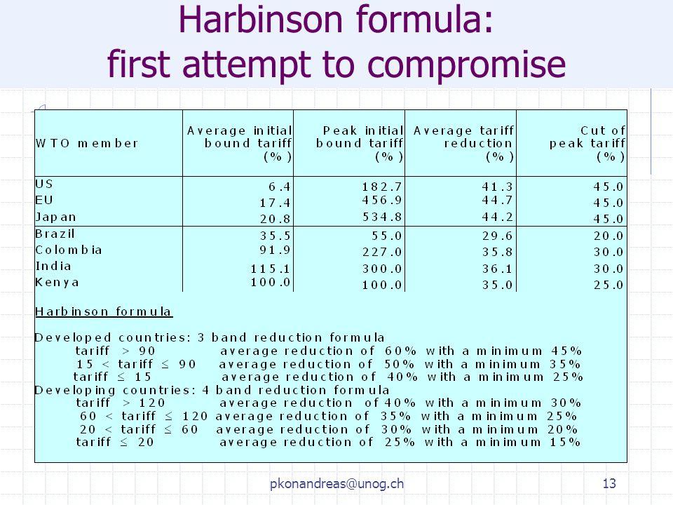 pkonandreas@unog.ch13 Harbinson formula: first attempt to compromise