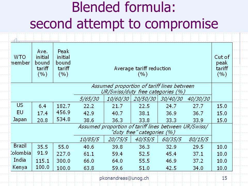 pkonandreas@unog.ch15 Blended formula: second attempt to compromise