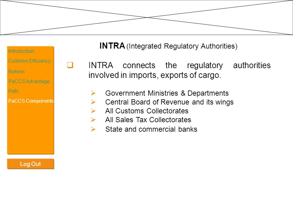 Log Out Introduction Customs Efficiency Reform PaCCS Advantage Path PaCCS Components INTRA (Integrated Regulatory Authorities) INTRA connects the regu