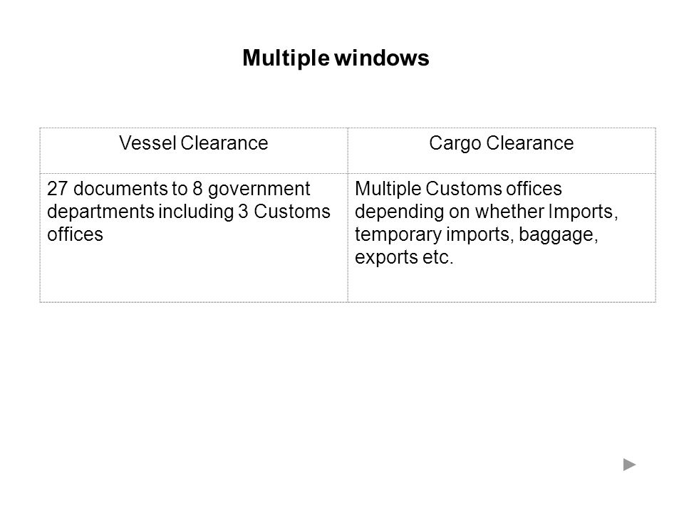 Multiple windows Vessel ClearanceCargo Clearance 27 documents to 8 government departments including 3 Customs offices Multiple Customs offices dependi