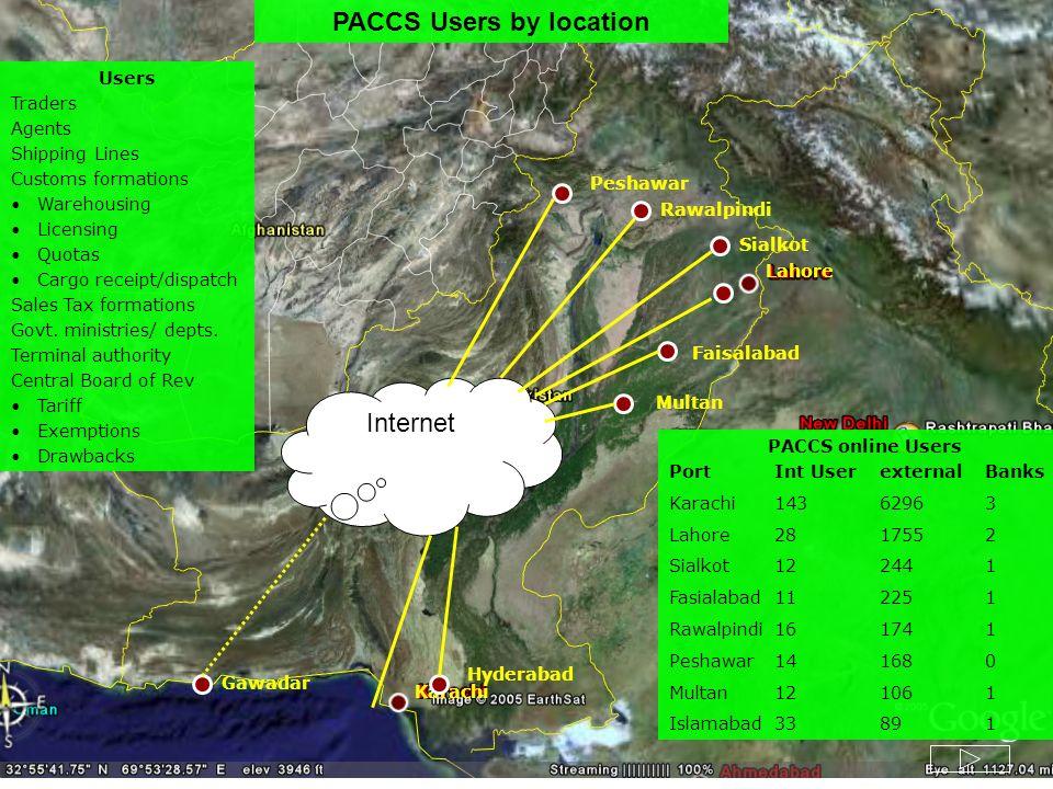 Faisalabad Lahore Karachi Multan Rawalpindi Peshawar Gawadar Hyderabad Quetta PACCS online Users PortInt UserexternalBanks Karachi14362963 Lahore28175