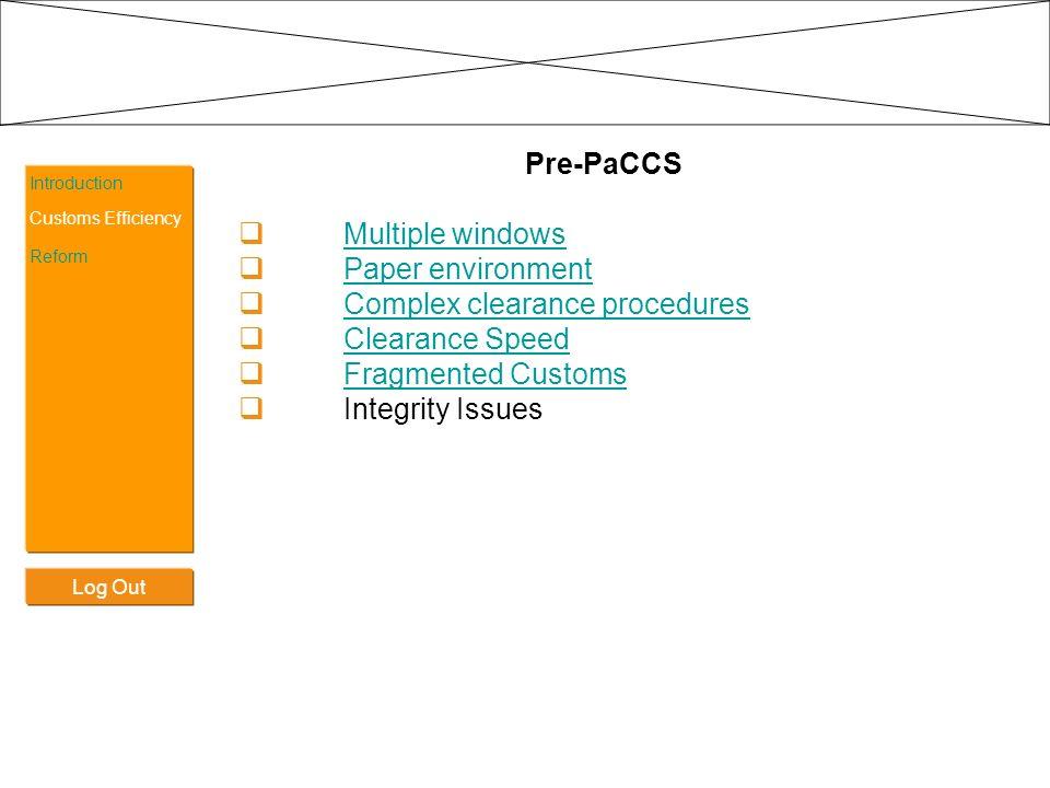 Pre-PaCCS Multiple windows Multiple windows Paper environment Paper environment Complex clearance procedures Complex clearance procedures Clearance Sp