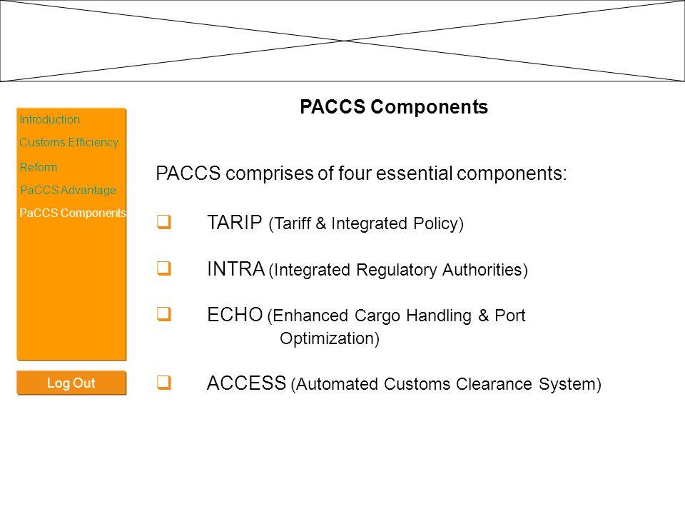 Log Out Introduction Customs Efficiency Reform PaCCS Advantage PaCCS Components PACCS Components PACCS comprises of four essential components: TARIP (