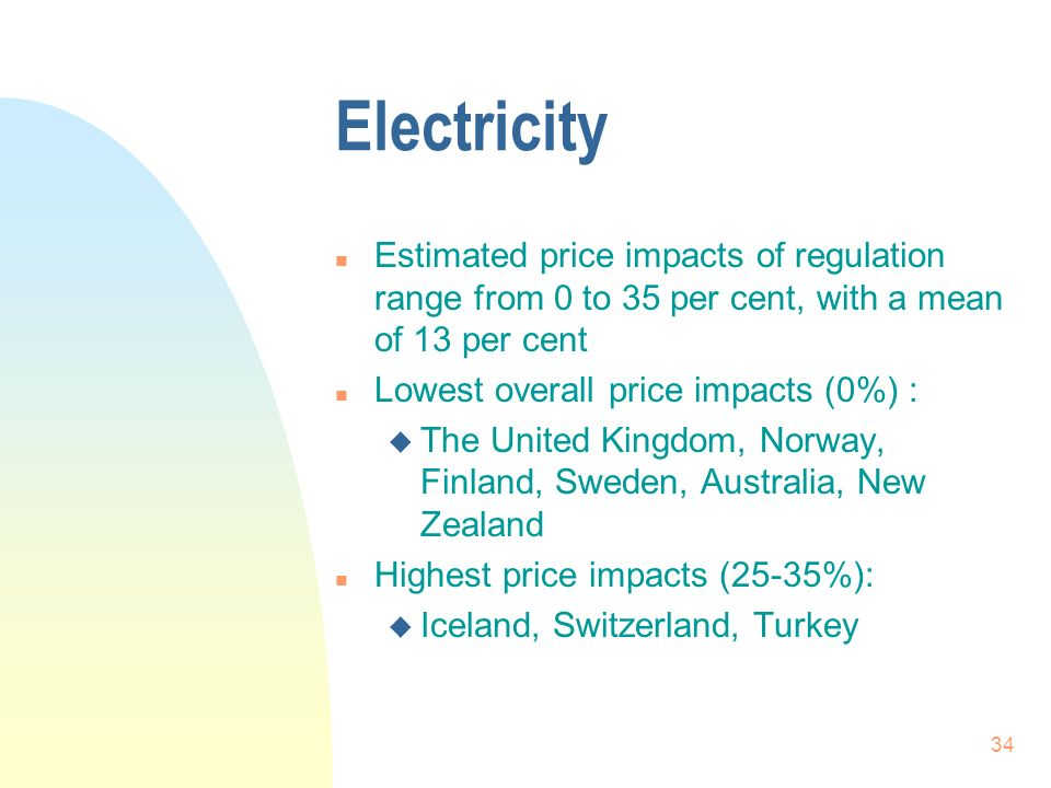 34 Electricity Estimated price impacts of regulation range from 0 to 35 per cent, with a mean of 13 per cent n Lowest overall price impacts (0%) : u The United Kingdom, Norway, Finland, Sweden, Australia, New Zealand n Highest price impacts (25-35%): u Iceland, Switzerland, Turkey